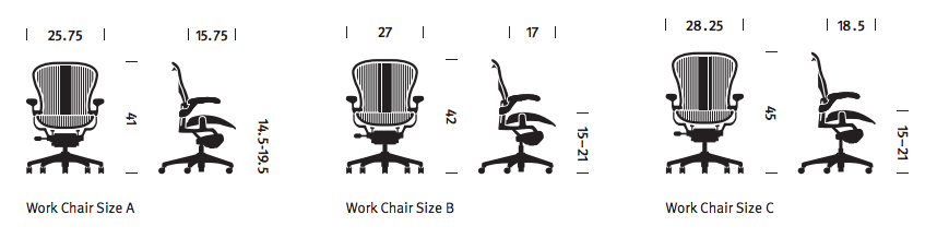 The 3 Sizes Of An Aeron Chair