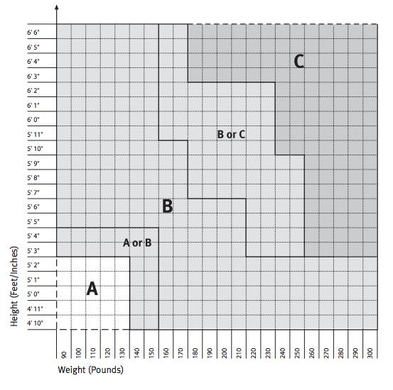 aeron-groessen-tabelle