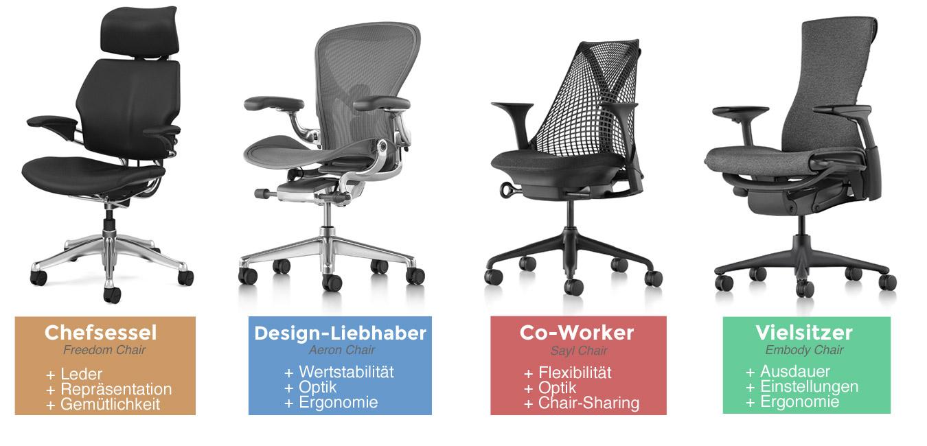 Chefsessel Designer Stuhl Und Co Welcher Burostuhl Typ Bist Du